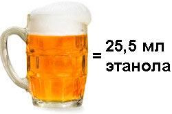 0.5 пива