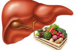 Правильная диета при циррозе печени