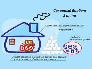 http://alko03.ru/wp-content/uploads/2014/09/diabetes.jpg