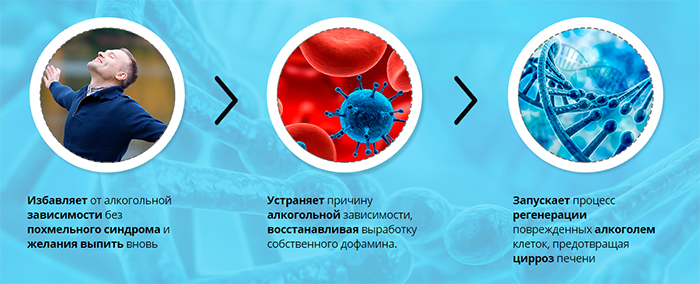 Особенности капель Алковирин