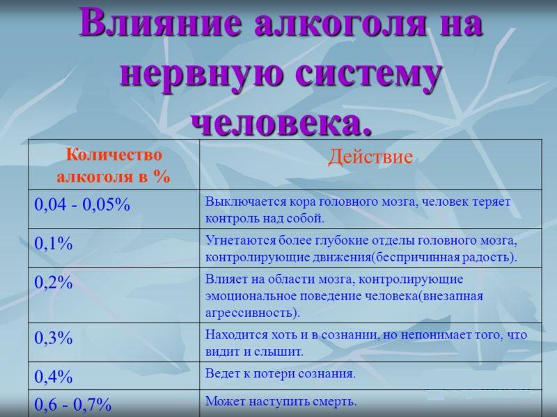 нарколог на дом врач платный-2
