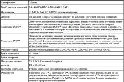 Таблица технических характеристик алкотестера