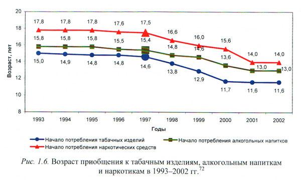 Как лечат от алкоголизма в россии излечение алкоголизма молитвами