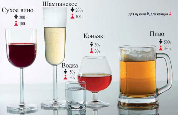 Как не дать мужу стать алкоголиком