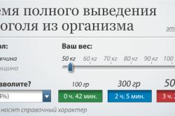 Калькулятор выведения алкоголя из организма человека