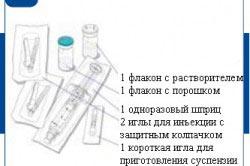 Состав упаковки Вивитрола