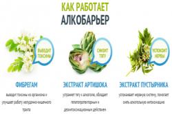 Состав препарата АлкоБарьер