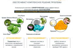 Состав Алко Блокера