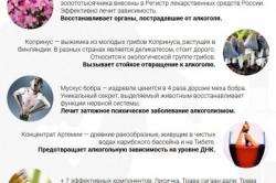 Состав Алкопрост